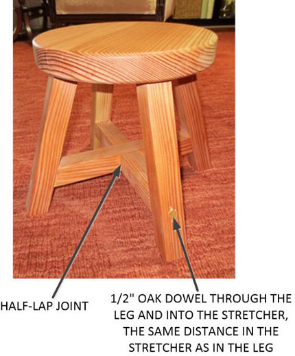 View of the Stool with Labels Identifying the Half-lap Joint and a Dowel